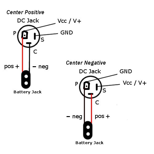 power supplies with a 9v battery jack   center positive or